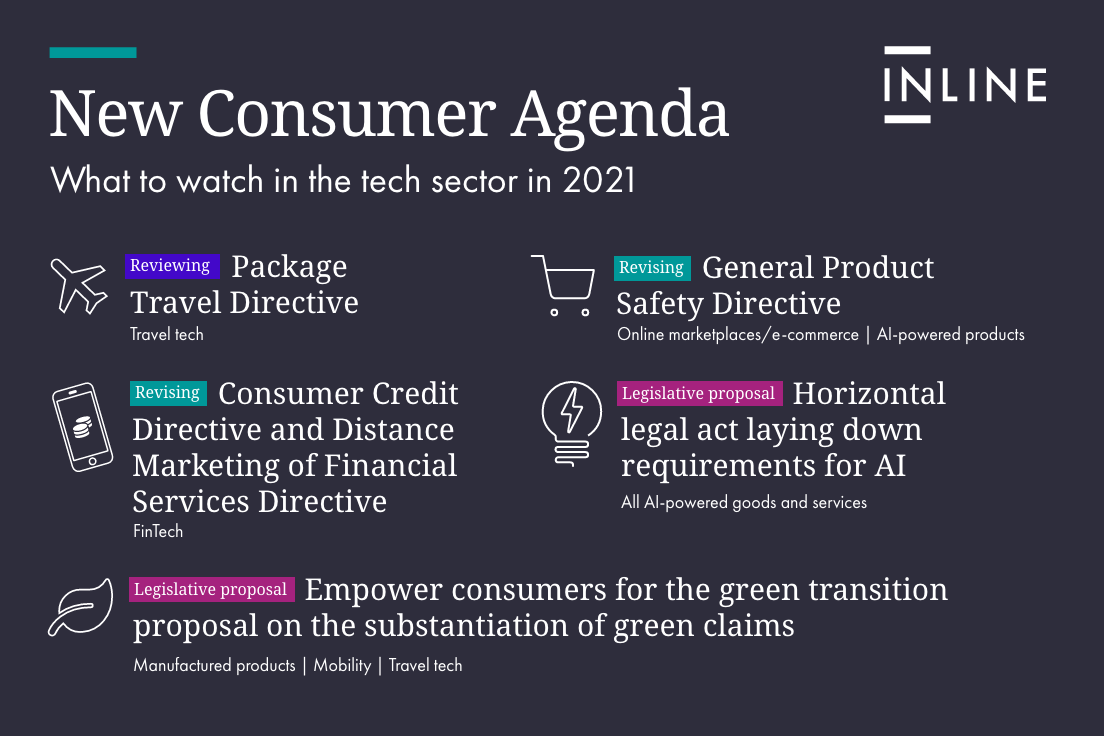 New Consumer Agenda - Linkedin